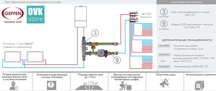 Схема монтажа контура отопления